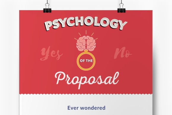 Psychology of the Proposal